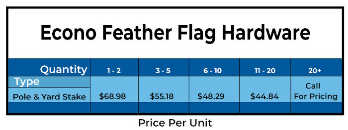 Feather Flags from Tampa Printing